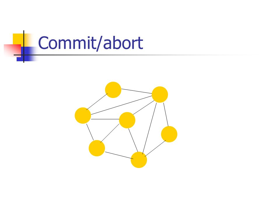 Commit/abort