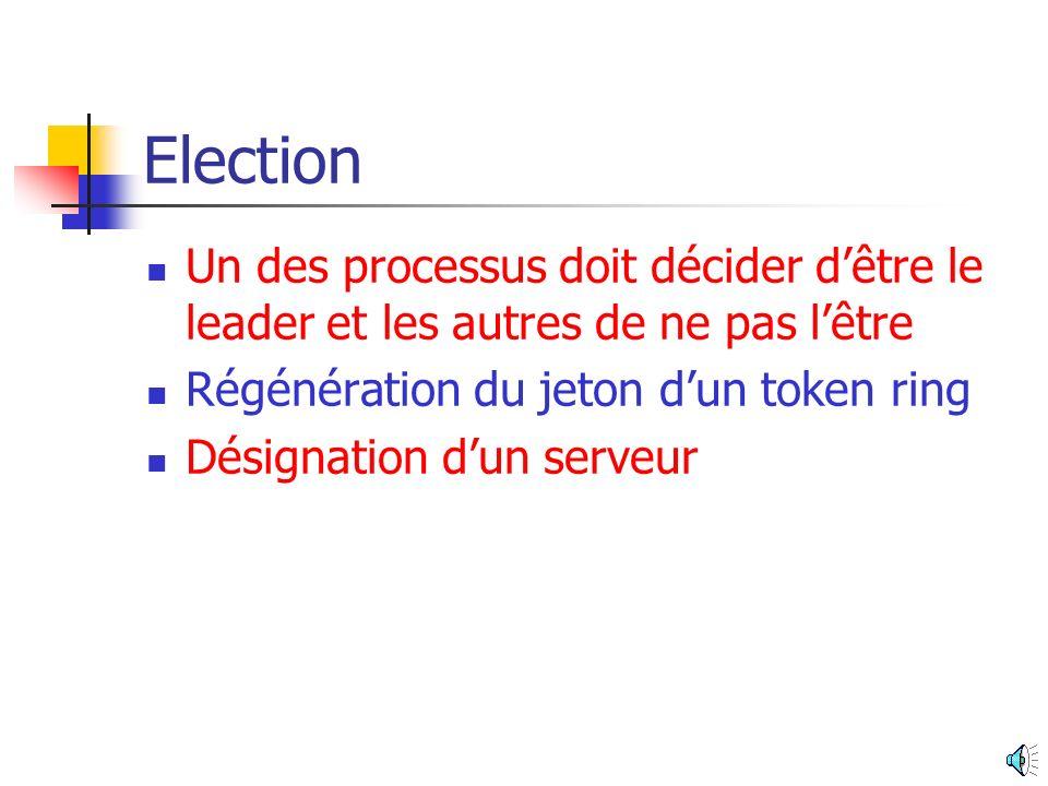 Election Un des processus doit décider d'être le leader et les autres de ne pas l'être. Régénération du jeton d'un token ring.