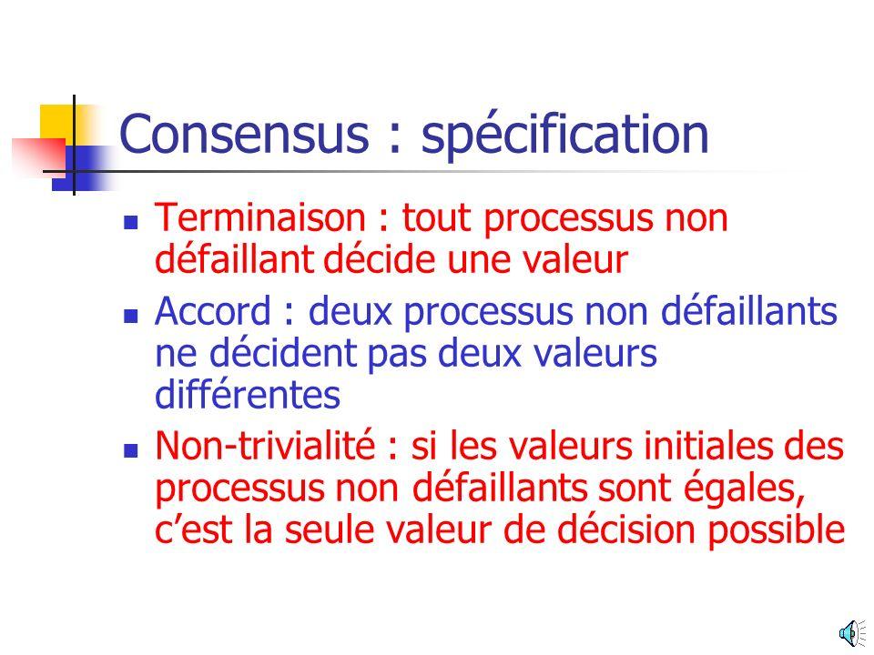 Consensus : spécification