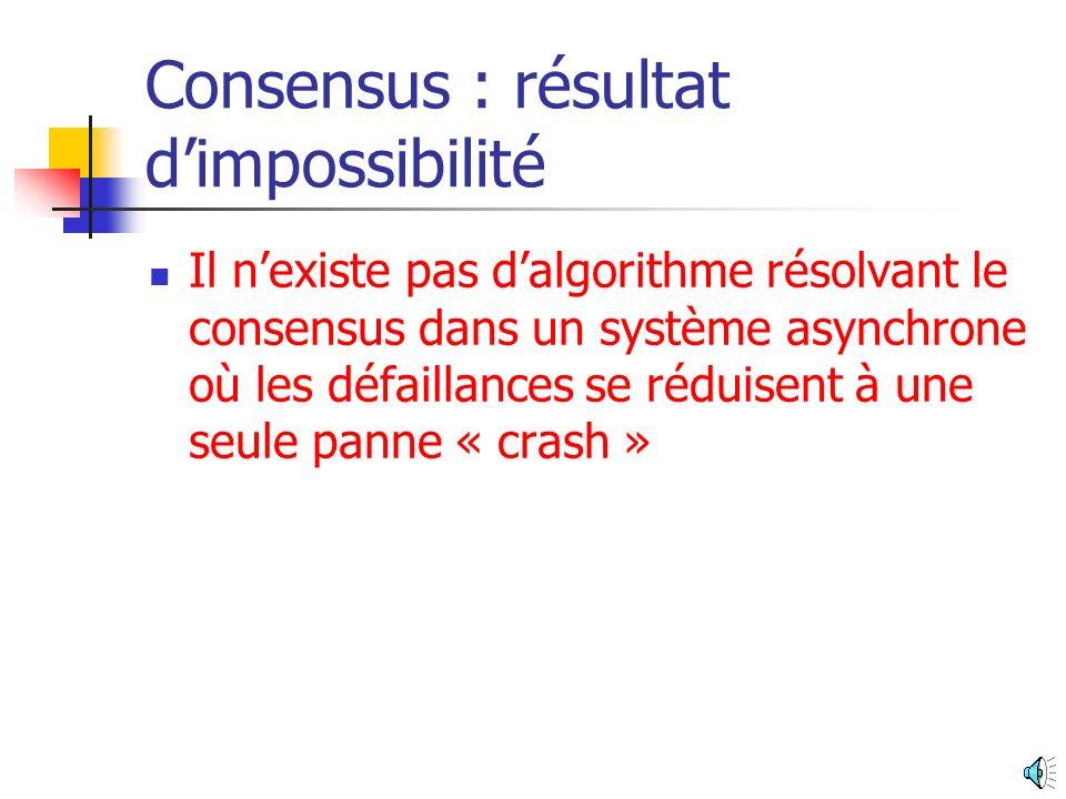 Consensus : résultat d'impossibilité