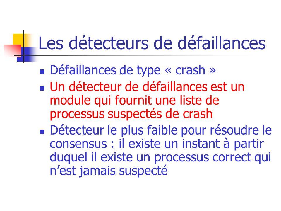 Les détecteurs de défaillances