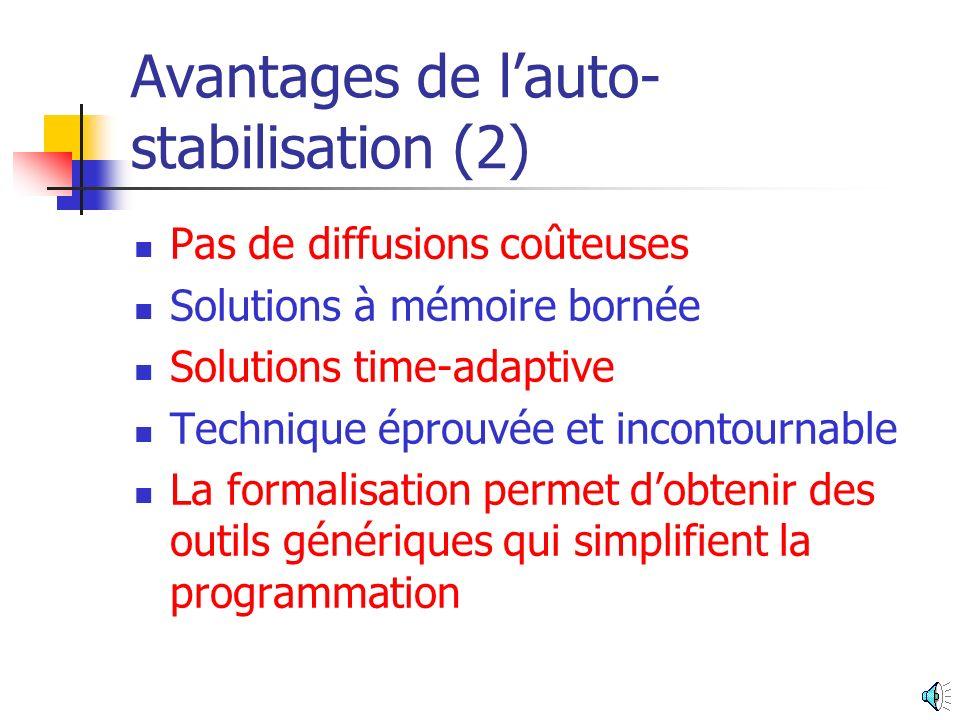 Avantages de l'auto-stabilisation (2)