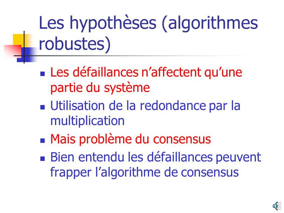Les hypothèses (algorithmes robustes)