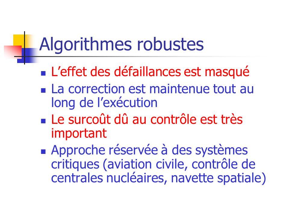 Algorithmes robustes L'effet des défaillances est masqué