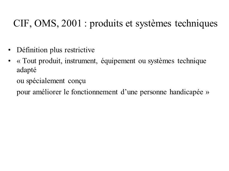 CIF, OMS, 2001 : produits et systèmes techniques