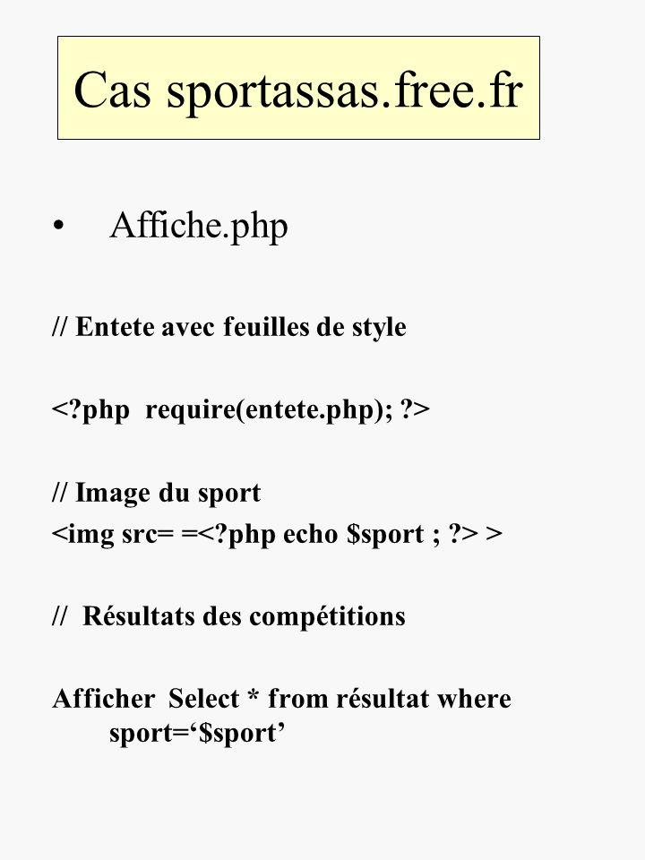 Cas sportassas.free.fr Affiche.php // Entete avec feuilles de style
