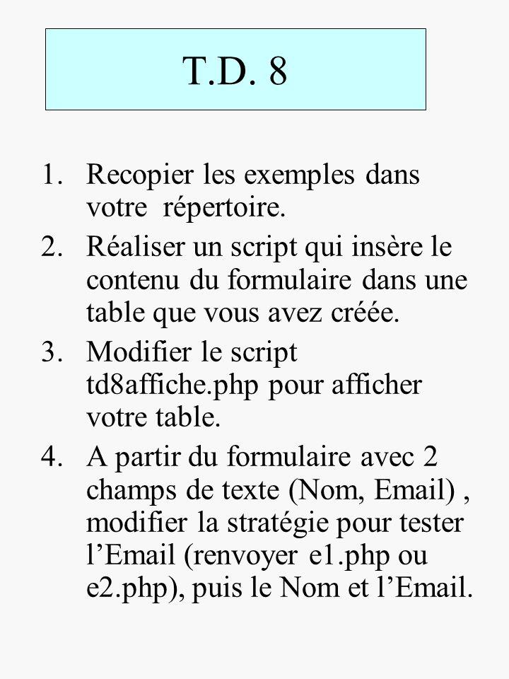 T.D. 8 Recopier les exemples dans votre répertoire.
