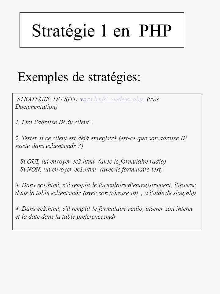 Stratégie 1 en PHP Exemples de stratégies: