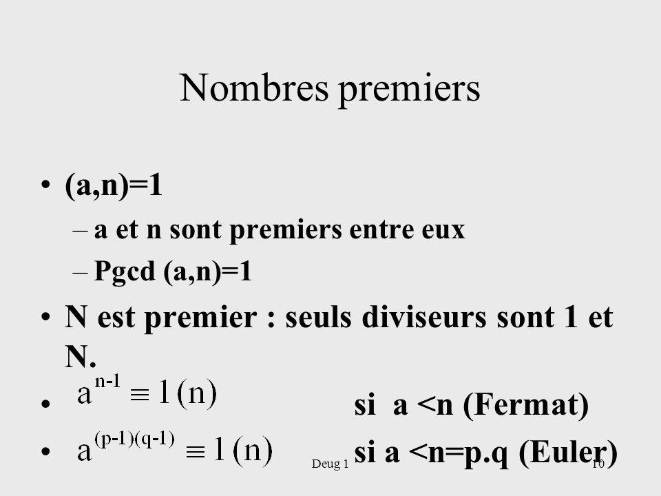 Nombres premiers (a,n)=1 N est premier : seuls diviseurs sont 1 et N.