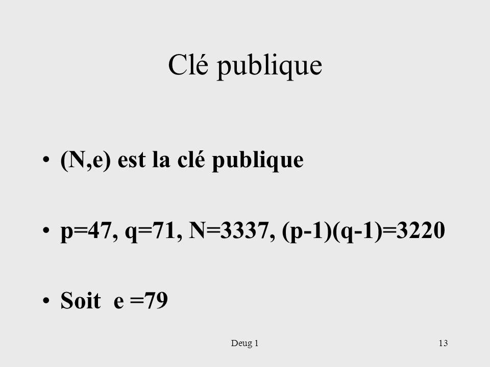 Clé publique (N,e) est la clé publique