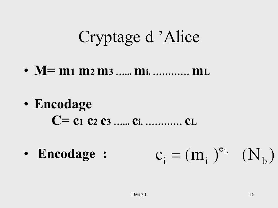 Cryptage d 'Alice M= m1 m2 m3 …... mi. ………… mL