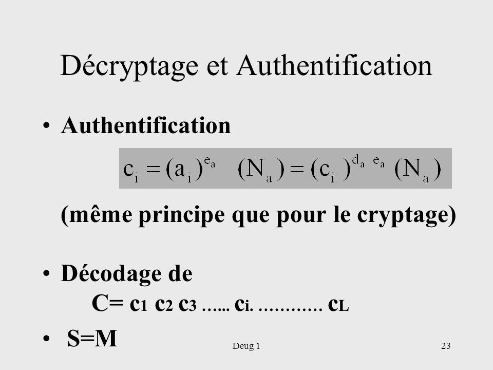 Décryptage et Authentification