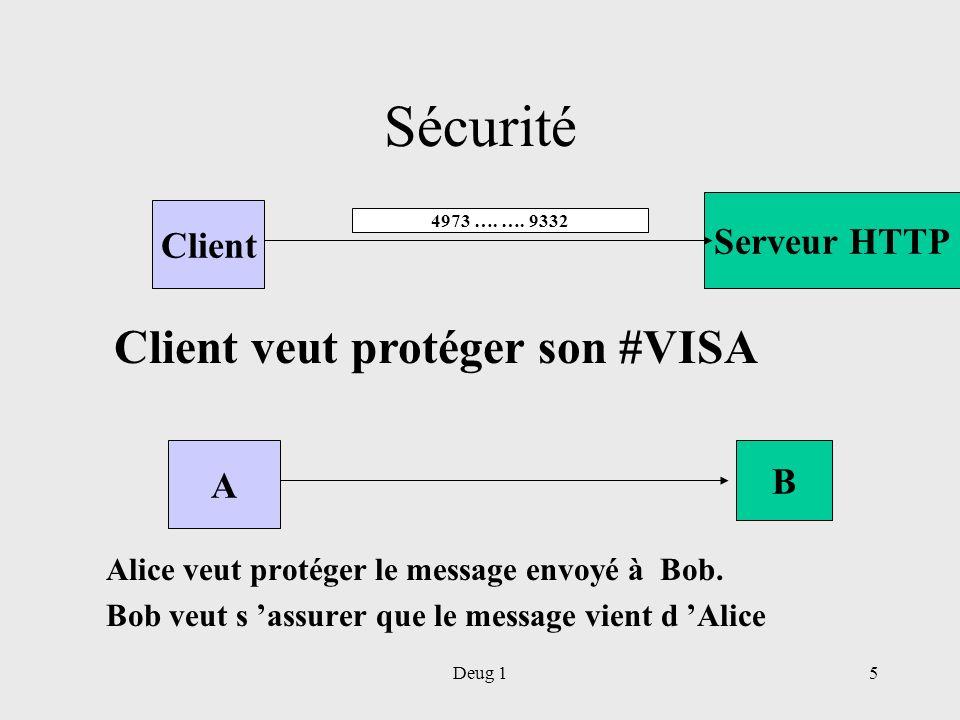 Sécurité Client veut protéger son #VISA Serveur HTTP Client A B