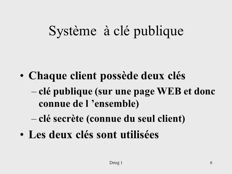 Système à clé publique Chaque client possède deux clés