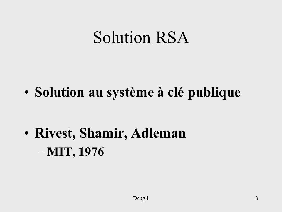 Solution RSA Solution au système à clé publique