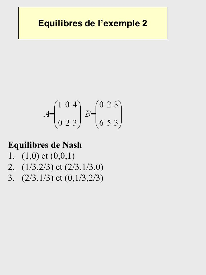 Equilibres de l'exemple 2