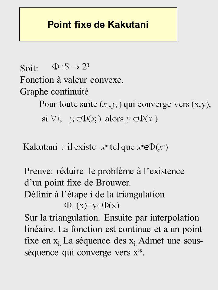Point fixe de Kakutani Soit: Fonction à valeur convexe. Graphe continuité. Preuve: réduire le problème à l'existence d'un point fixe de Brouwer.
