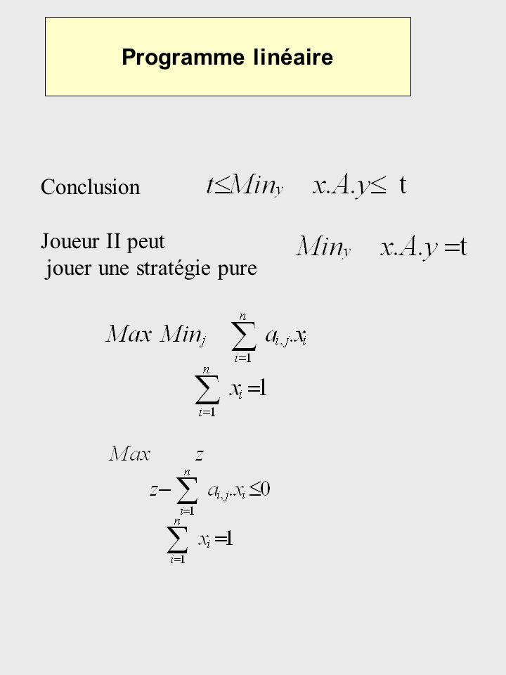 Programme linéaire Conclusion Joueur II peut jouer une stratégie pure