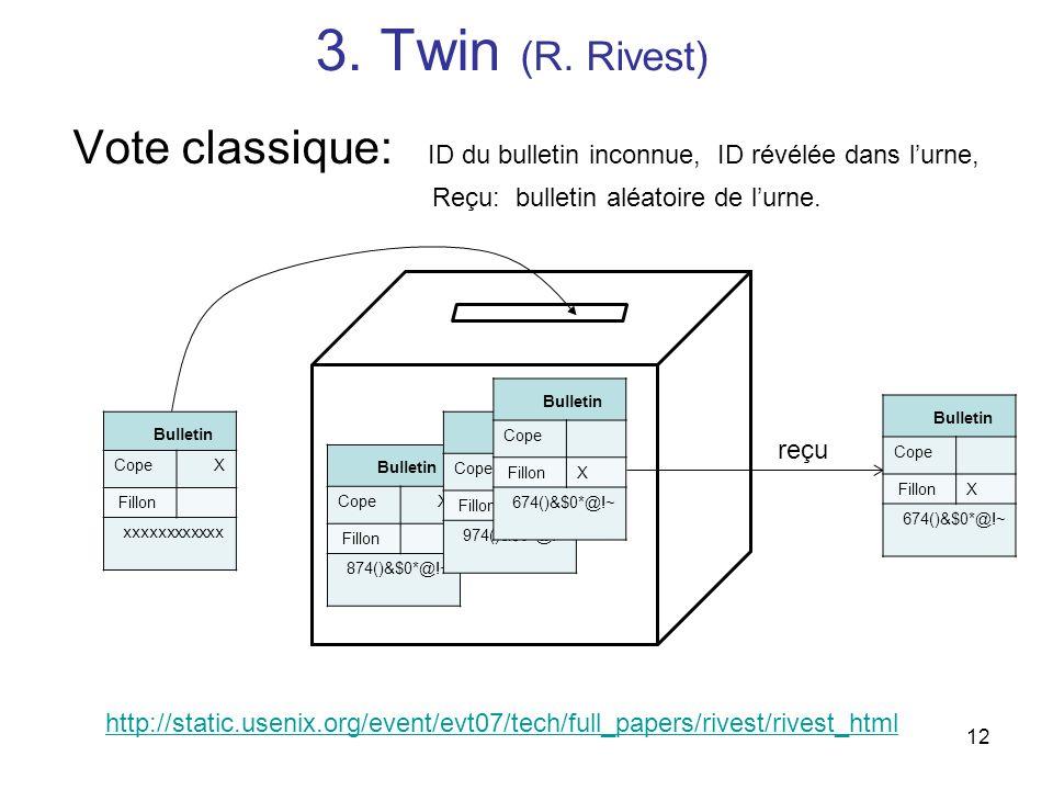 3. Twin (R. Rivest)Vote classique: ID du bulletin inconnue, ID révélée dans l'urne, Reçu: bulletin aléatoire de l'urne.