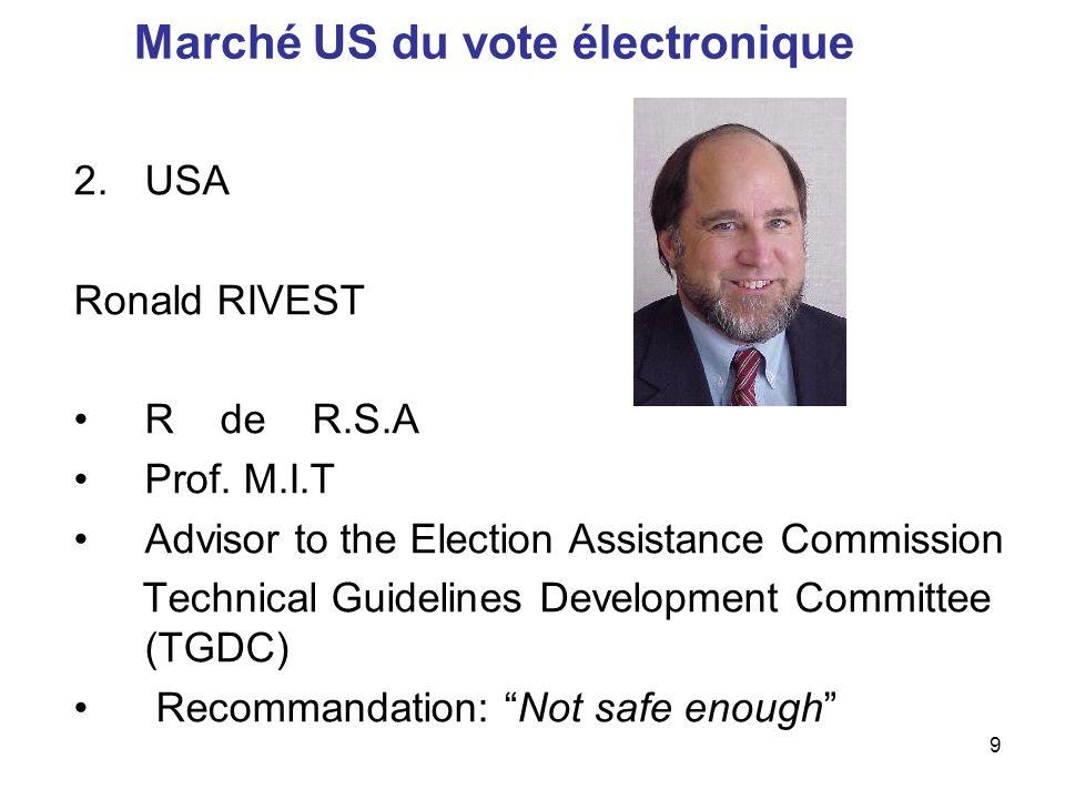 Marché US du vote électronique