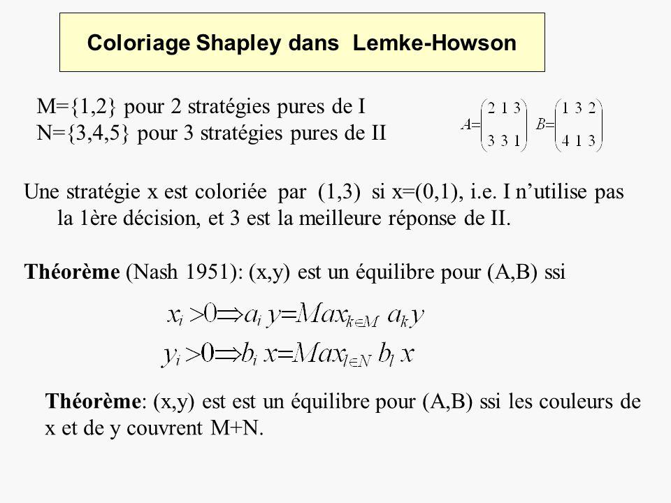 Coloriage Shapley dans Lemke-Howson