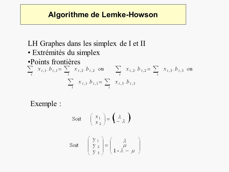 Algorithme de Lemke-Howson