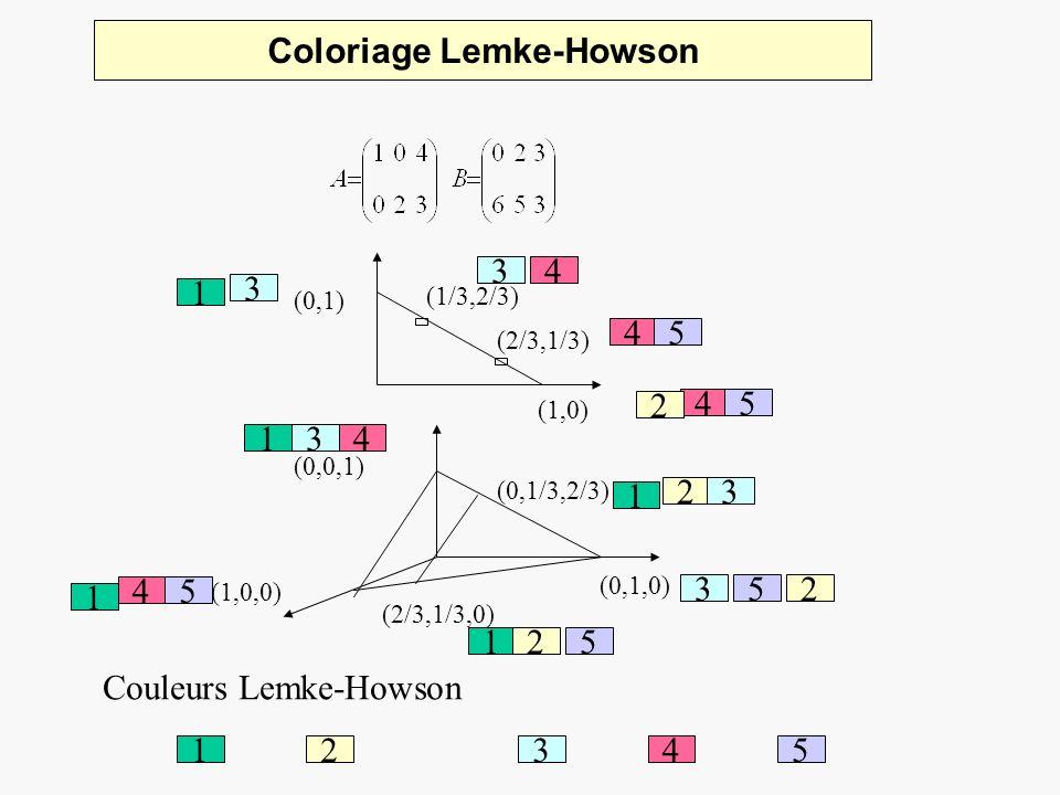 Coloriage Lemke-Howson