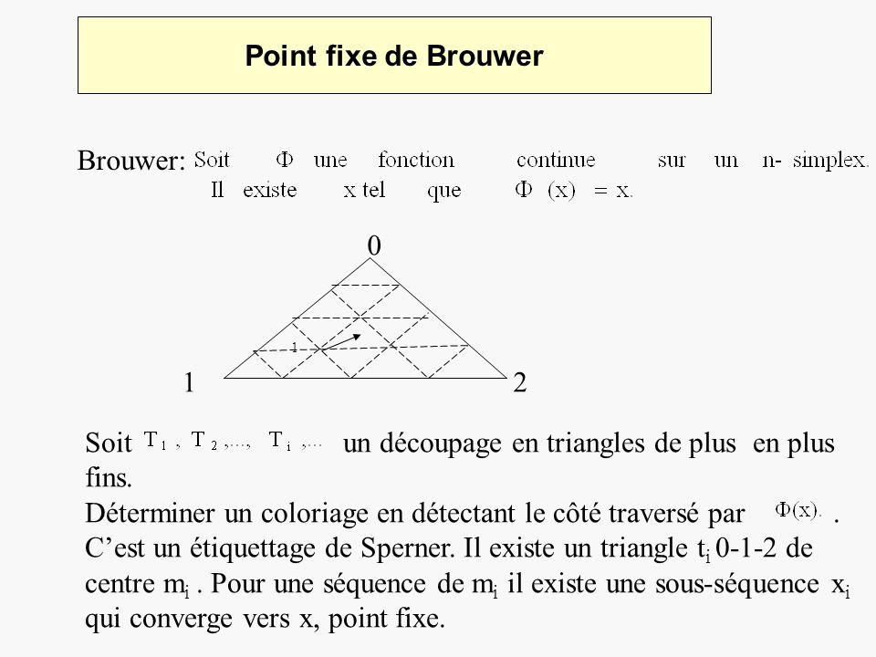 Soit un découpage en triangles de plus en plus fins.
