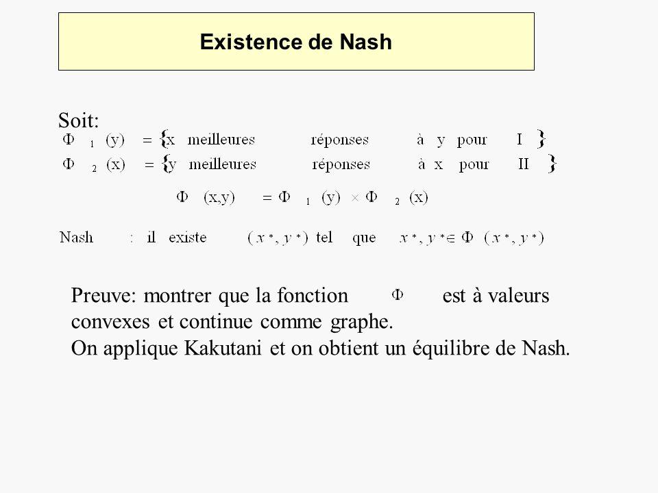 Existence de Nash Soit: Preuve: montrer que la fonction est à valeurs convexes et continue comme graphe.