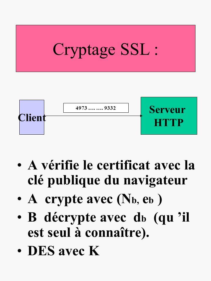 Cryptage SSL : Serveur. HTTP. Client. 4973 …. …. 9332. A vérifie le certificat avec la clé publique du navigateur.