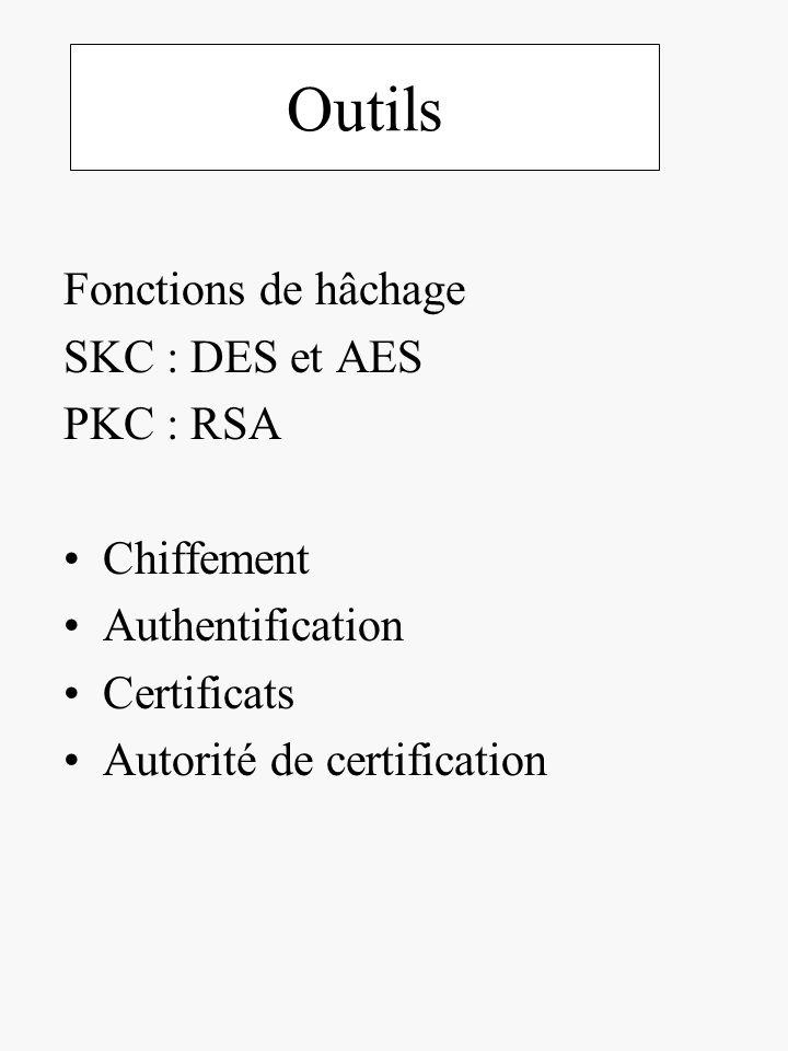 Outils Fonctions de hâchage SKC : DES et AES PKC : RSA Chiffement