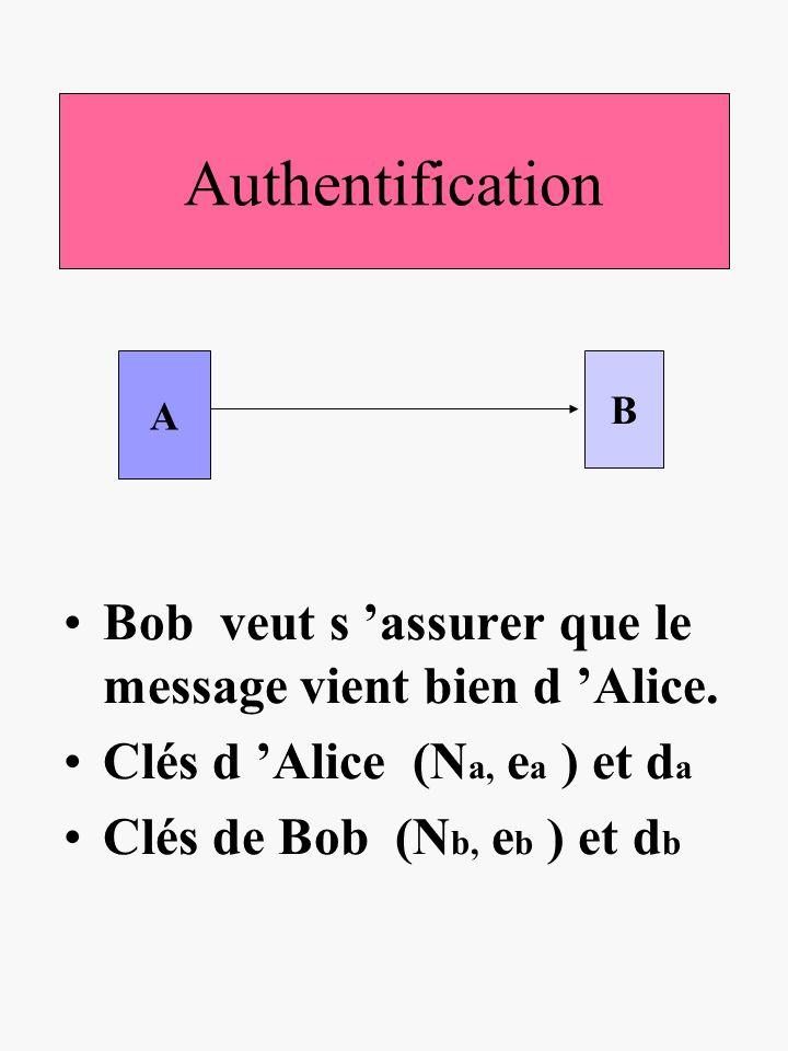 AuthentificationA. B. Bob veut s 'assurer que le message vient bien d 'Alice. Clés d 'Alice (Na, ea ) et da.