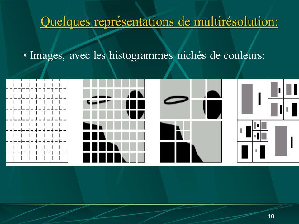 Quelques représentations de multirésolution: