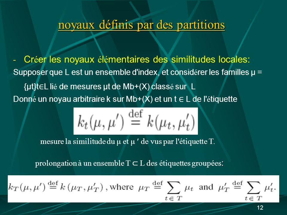 noyaux définis par des partitions