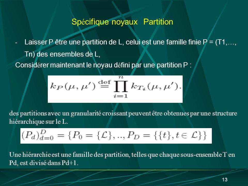 Spécifique noyaux Partition