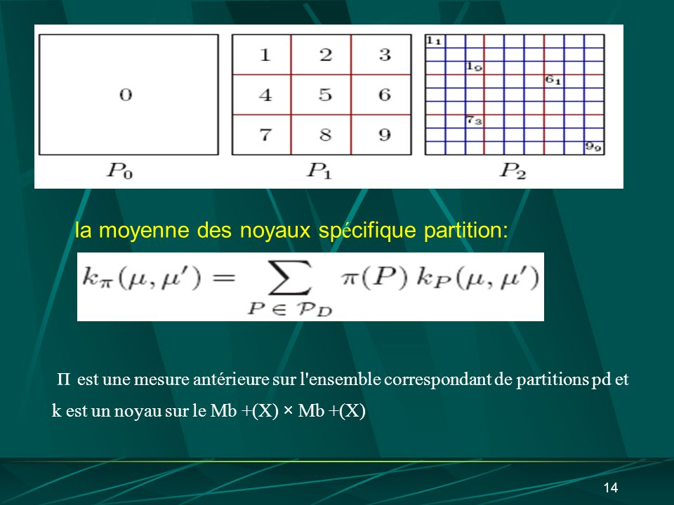la moyenne des noyaux spécifique partition: