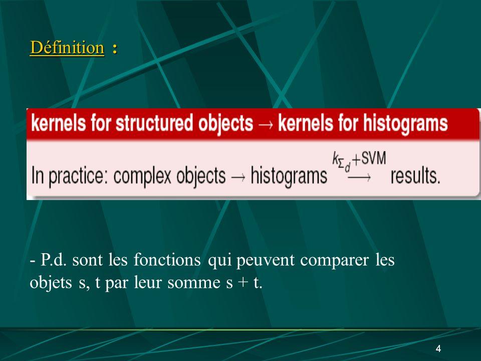 Définition : - P.d. sont les fonctions qui peuvent comparer les objets s, t par leur somme s + t.