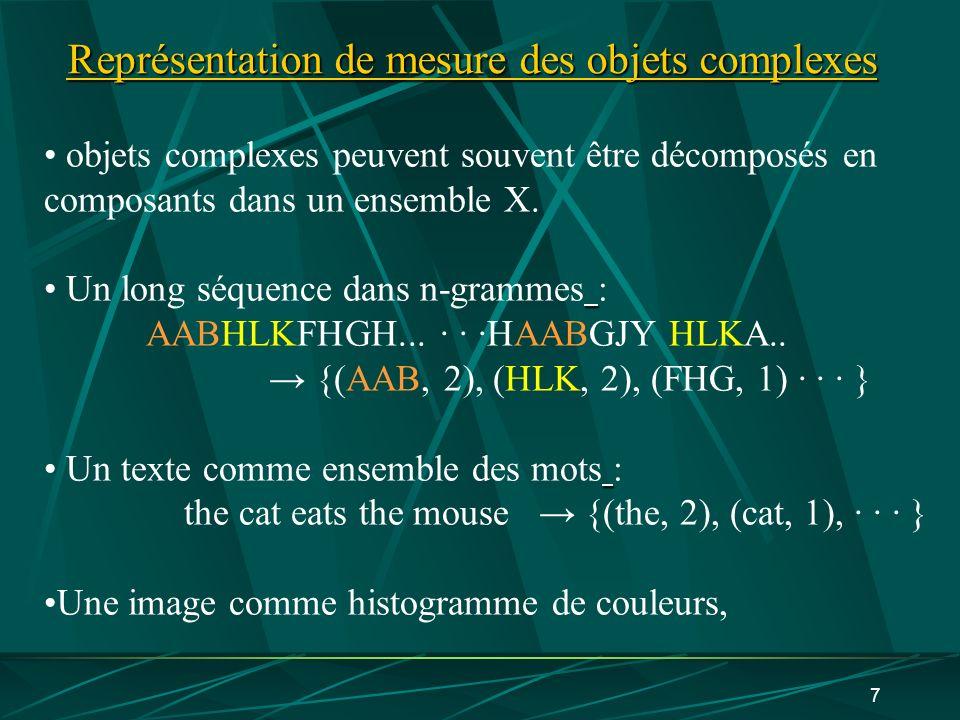 Représentation de mesure des objets complexes