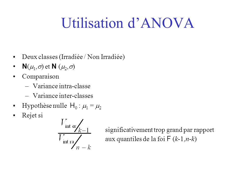 Utilisation d'ANOVA Deux classes (Irradiée / Non Irradiée)