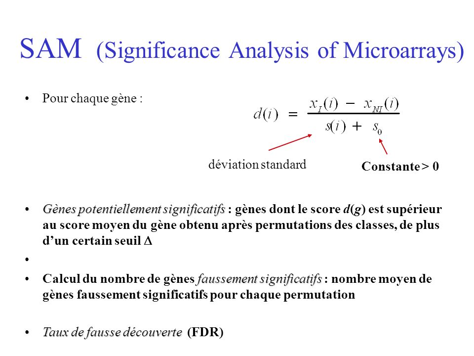 SAM (Significance Analysis of Microarrays)