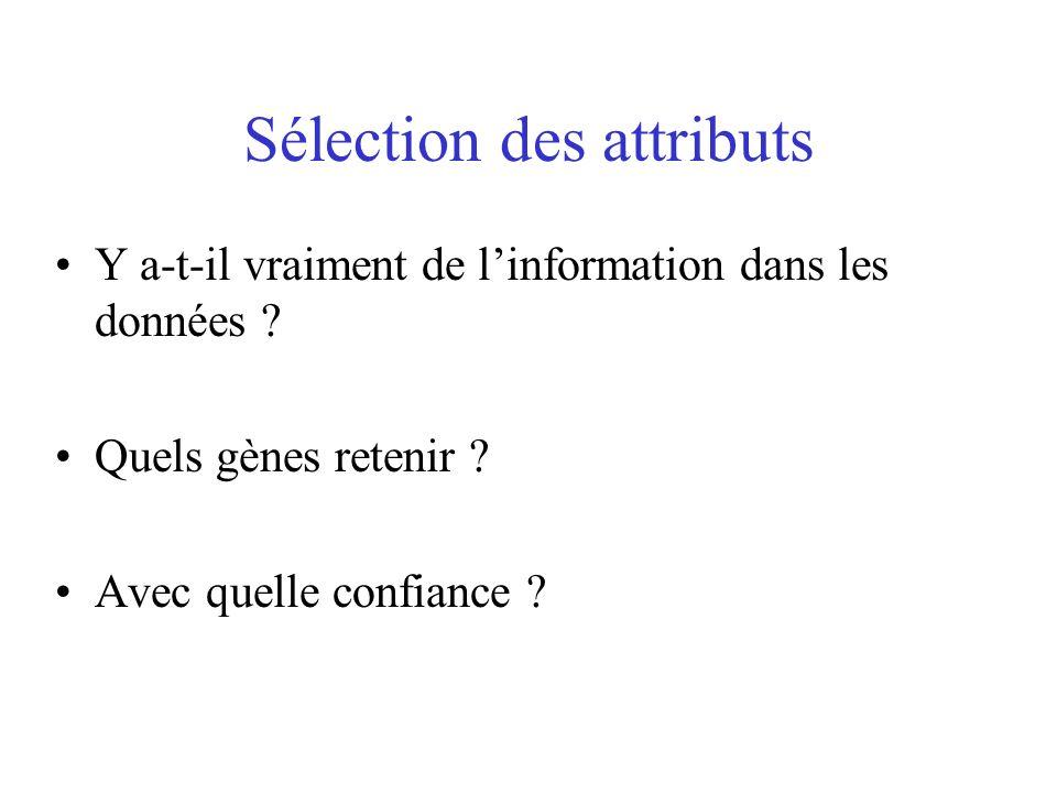Sélection des attributs
