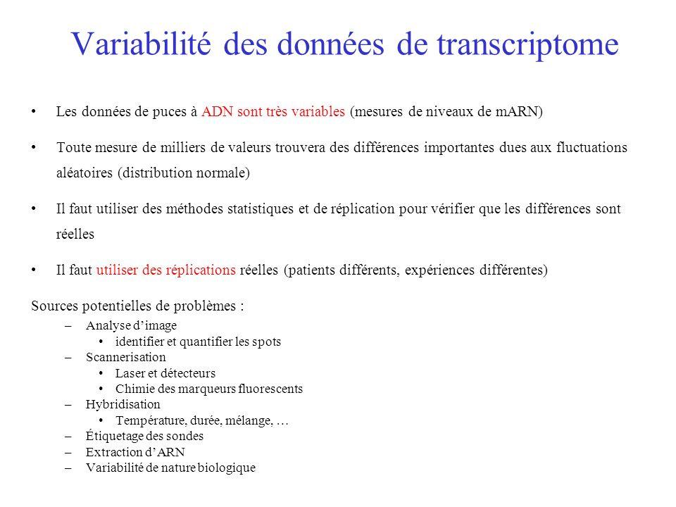 Variabilité des données de transcriptome