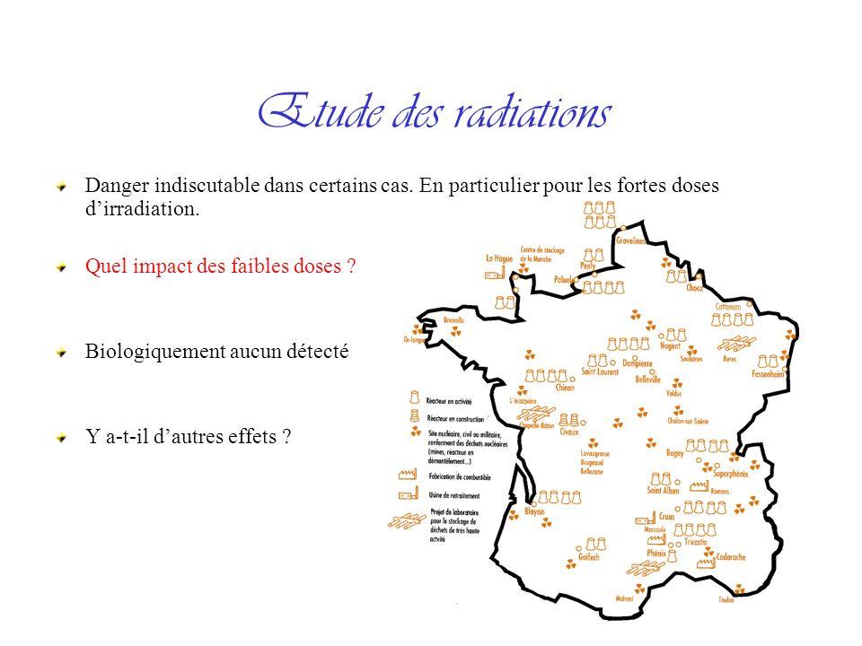 Etude des radiations Danger indiscutable dans certains cas. En particulier pour les fortes doses d'irradiation.