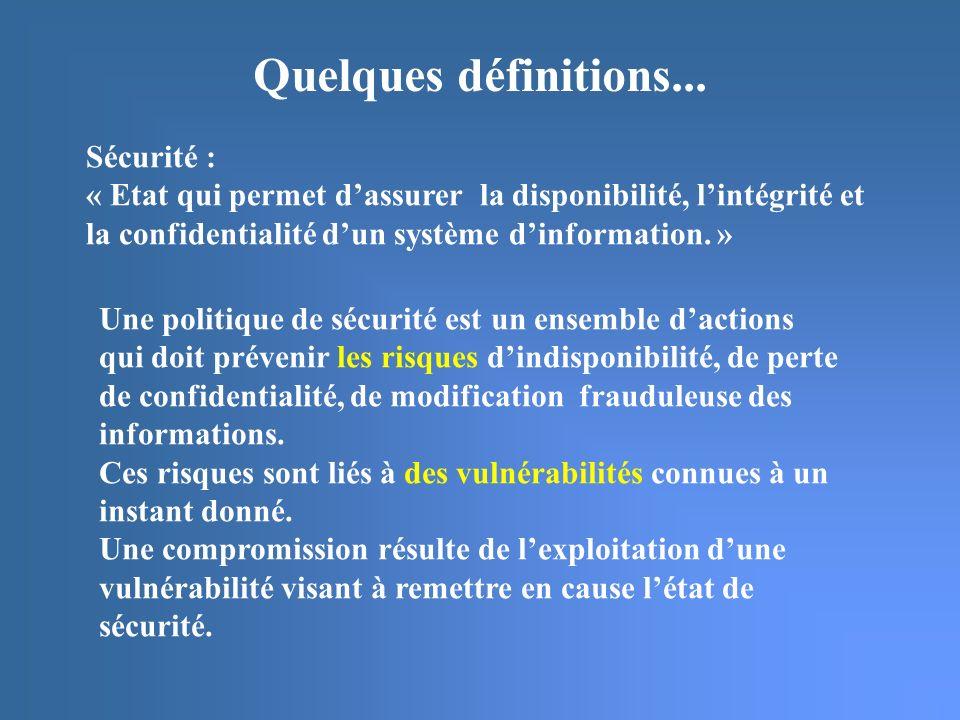 Quelques définitions... Sécurité :