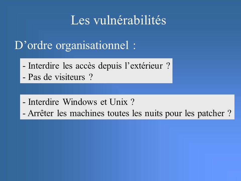 Les vulnérabilités D'ordre organisationnel :