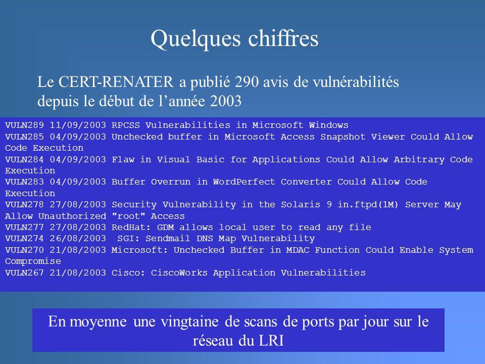 Quelques chiffres Le CERT-RENATER a publié 290 avis de vulnérabilités depuis le début de l'année 2003.