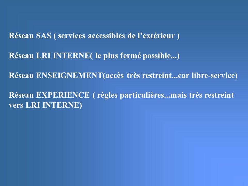 Réseau SAS ( services accessibles de l'extérieur )