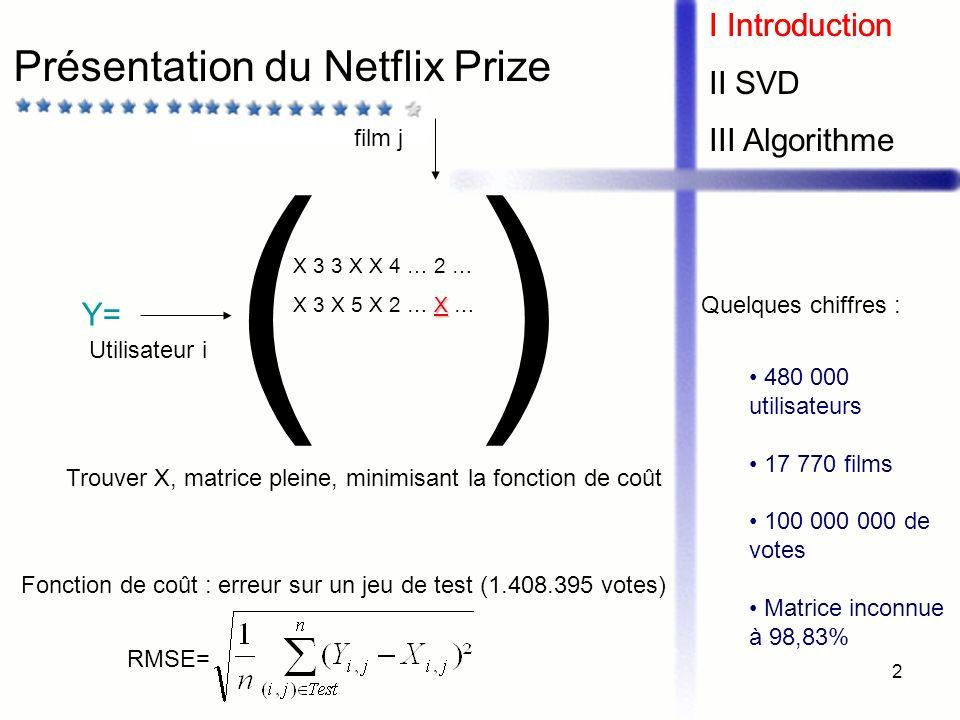 ( ) Présentation du Netflix Prize I Introduction II SVD III Algorithme