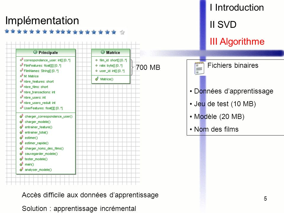 Implémentation I Introduction II SVD III Algorithme Fichiers binaires