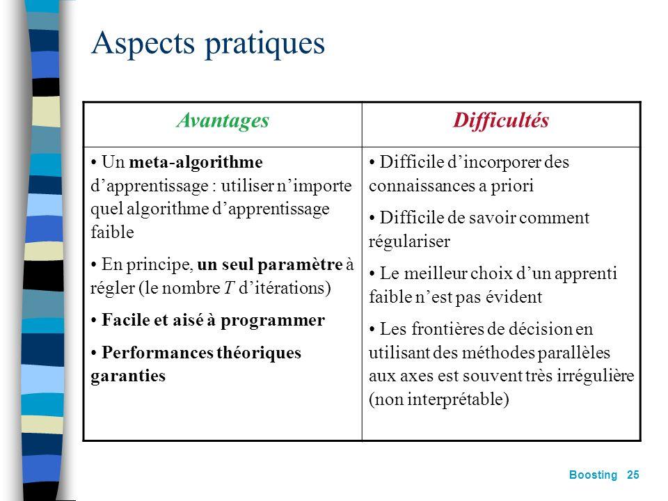 Aspects pratiques Avantages Difficultés